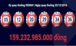 Hai vé trúng số 160 tỷ đồng bán ở TP HCM và Quảng Ninh