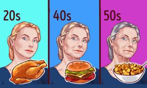 Chế độ dinh dưỡng phù hợp từng lứa tuổi