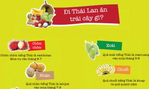 10 loại trái cây Thái Lan nhất định phải thử